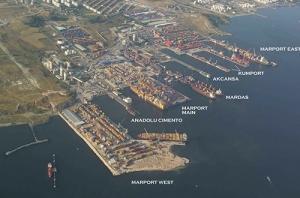 Distribution of Istanbul Docks